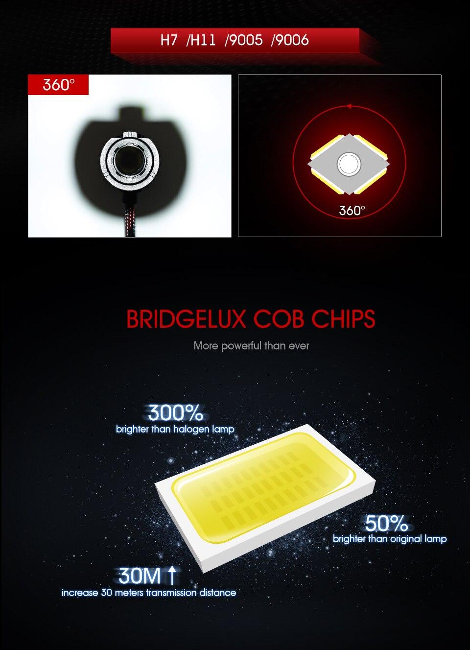Oslamp New 4 Side Lumens Cob 100w 10000lm H4 Hi Lo H7 H11 9005 9006 Headlight Relay Wiring Diagram X7 01 02 03