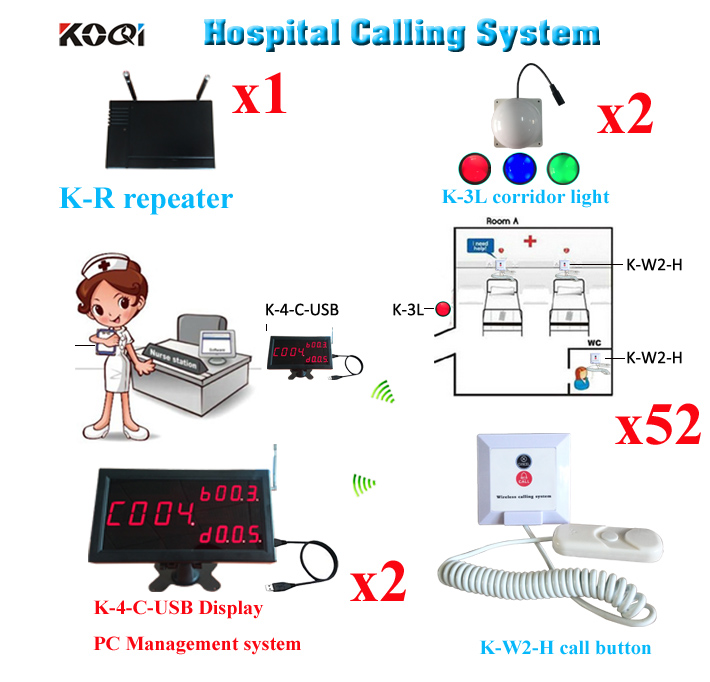 Wireless Nurse Calling System For Hospital Clinic With 433.92MHZ CE Passed