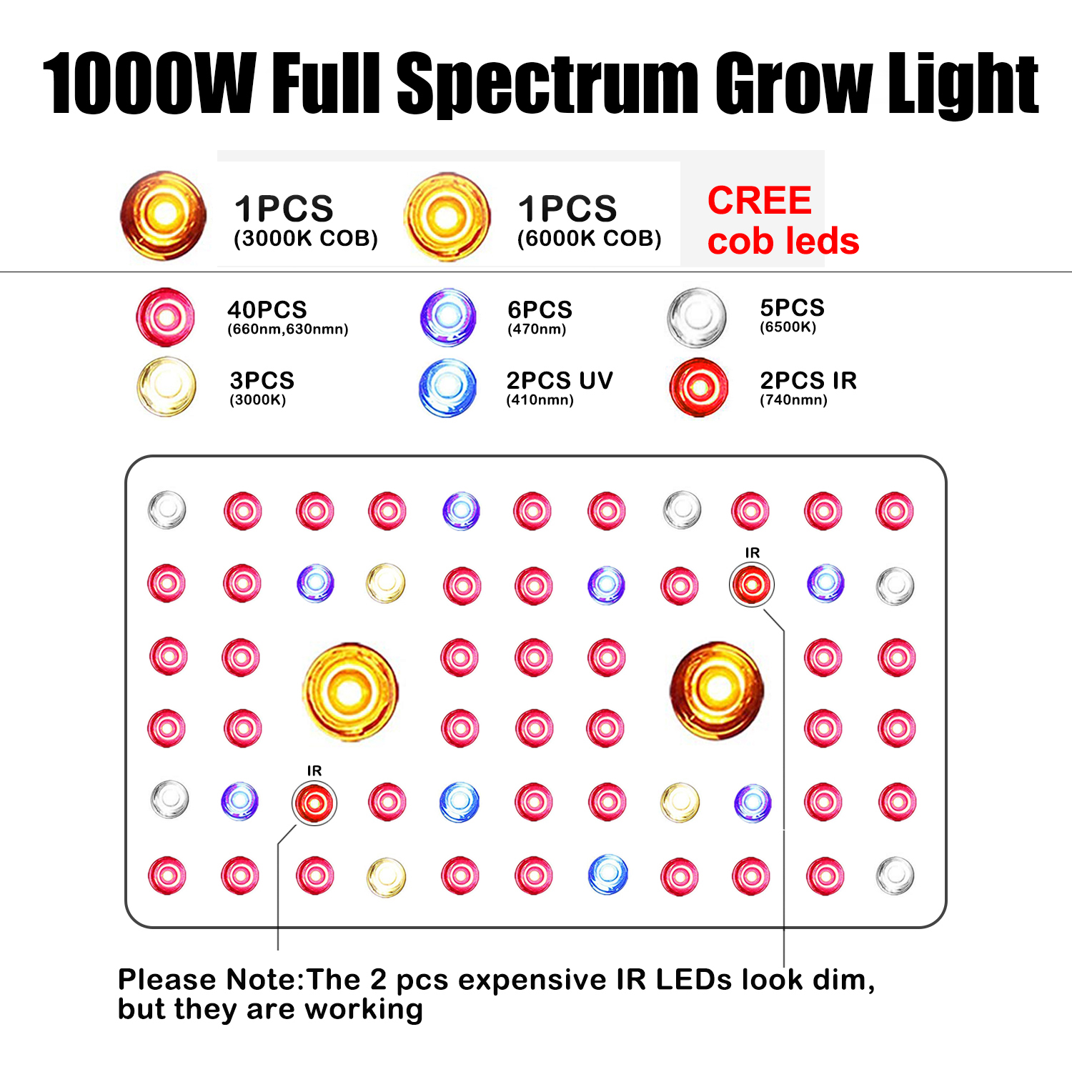 Image 4 - Phlizon 1000w COB Led Grow Light Full Spectrum UV IR Indoor Plant Greenhouse Hydroponic Veg Flower with certifications Dual Chip-in Growing Lamps from Lights & Lighting