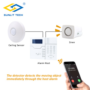 Image 5 - 3pcs/Lot Wired 360 Degree Ceiling Mounted PIR Sensor Infrared Indoor Motion Detector for Burglar Alarm Home Security System