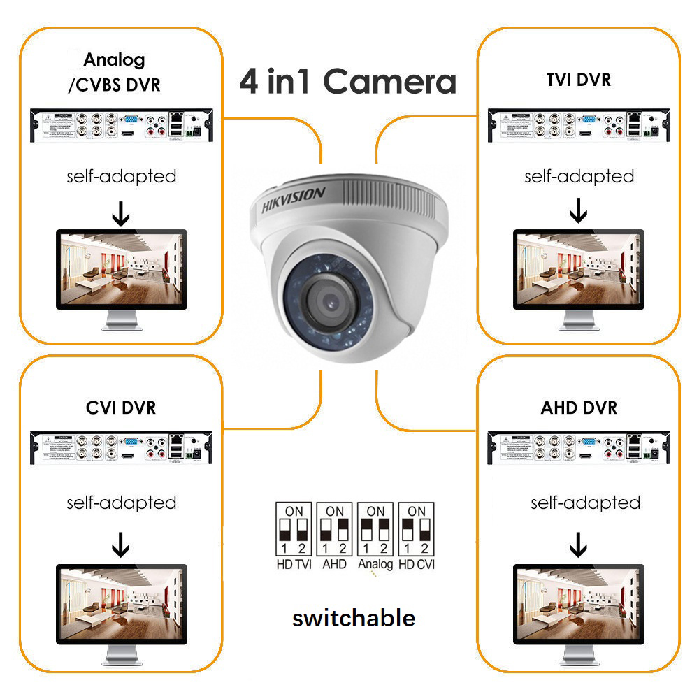 HIKVISION English Version DS-7204HGHI-F1/N 1080P and DS-2CE56D0T-IRF 4CH KITS with HDD Optional