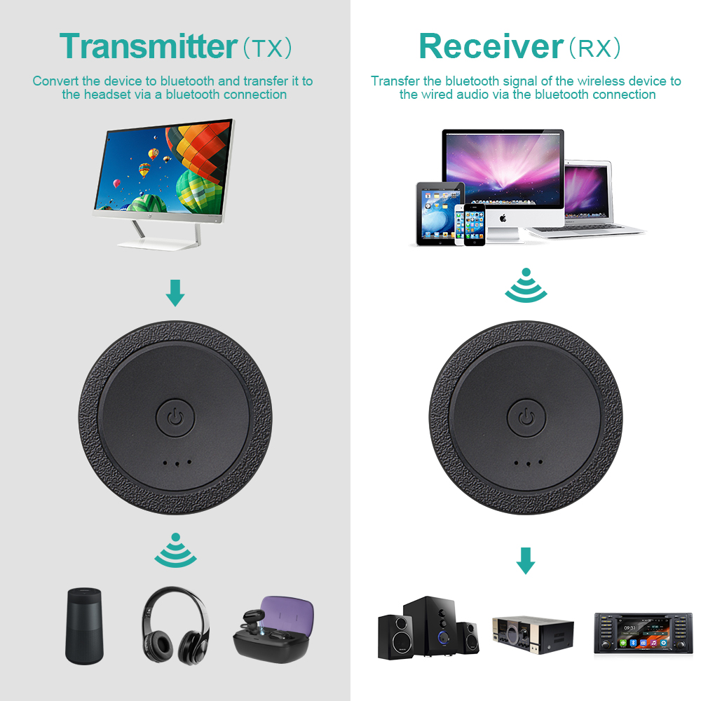 Portable Bluetooth 4 1 Transmitter and Receiver Audio Music Stereo Transmite Dongle Adapter for TV PC Tablet MP3 in Wireless Adapter from Consumer Electronics