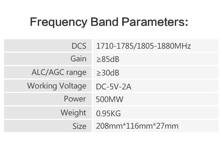 Mobile Gain mhz LTE 10