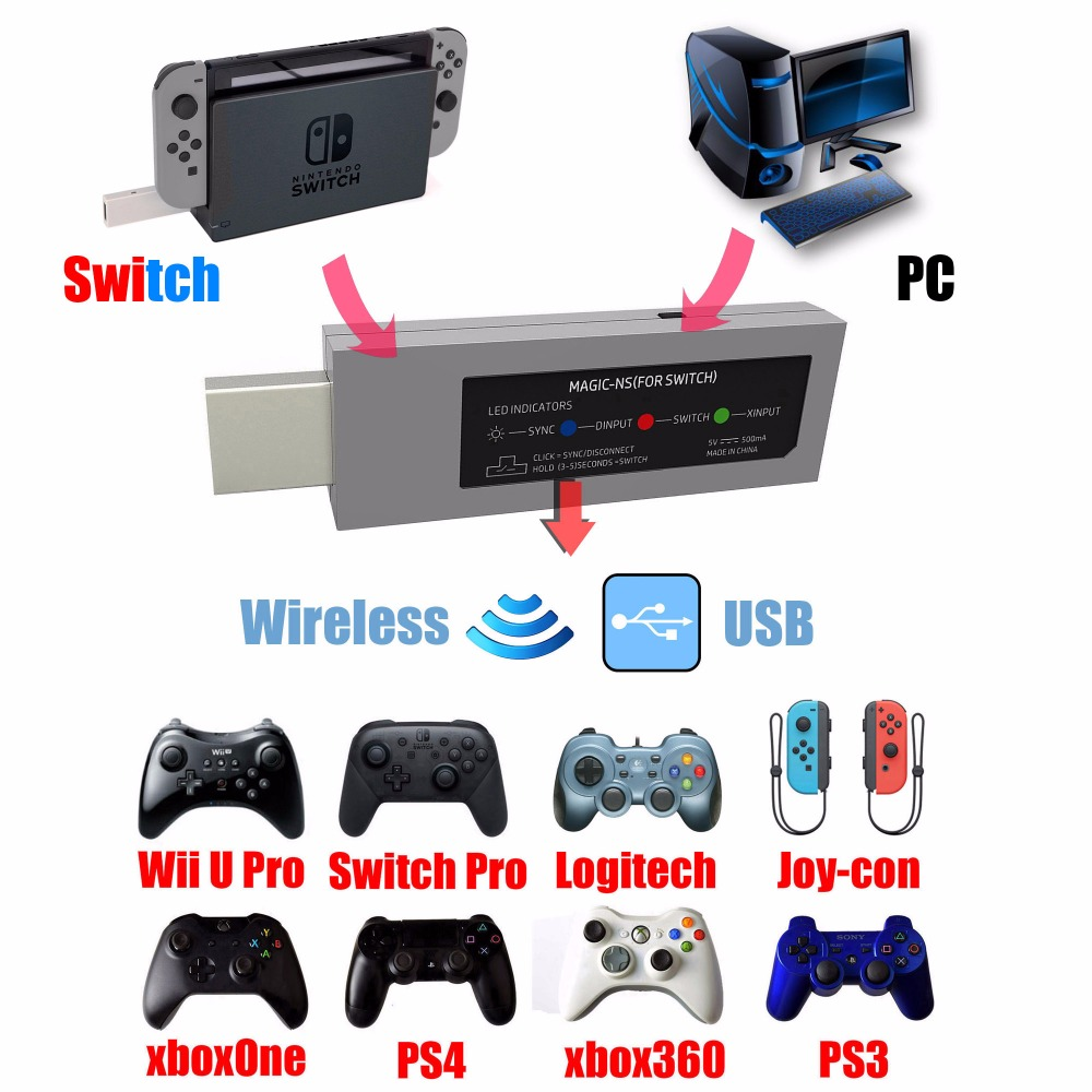 Mayflash Wireless for PS4/PS3/Xbox One S/360 Controller Fighting Stick  Adapter Magic-NS to for Nintend Switch NS PC/NEOGEO MINI
