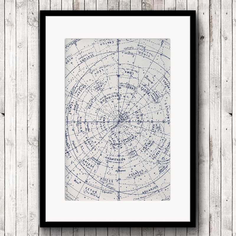 Astrology Print Old Star Chart Vintage Astronomy Map or Northern Hemisphere Sign Painting Constellation Stars Zodiac Poster