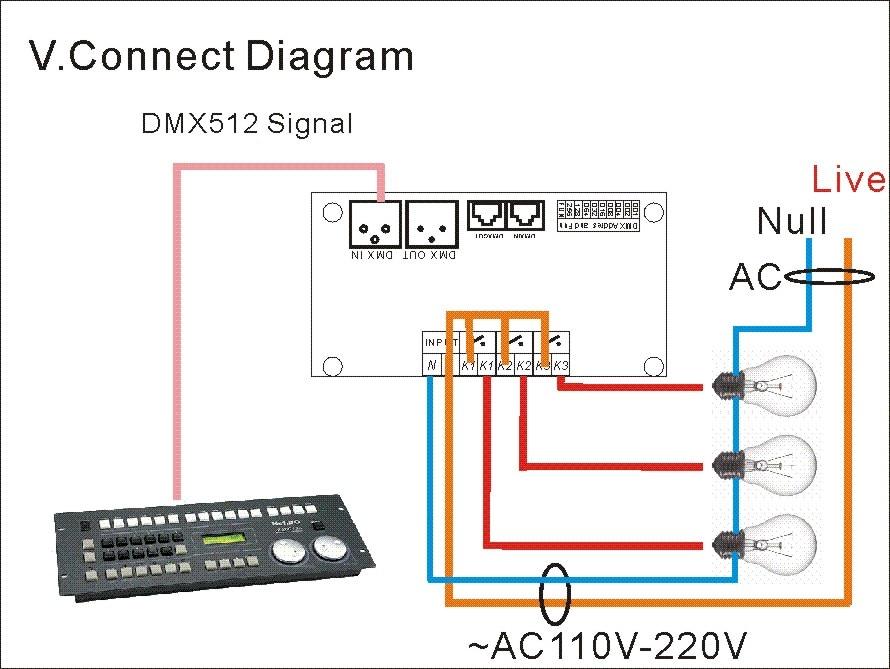 3CH DMX512 upravljački sklop releja DMX512 relejni dekoder DMX 512 - Različiti rasvjetni pribor - Foto 3