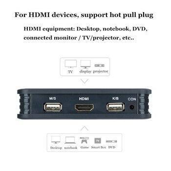 2 Puertos HDMI KLM Switch Con Cables EL-21UHC