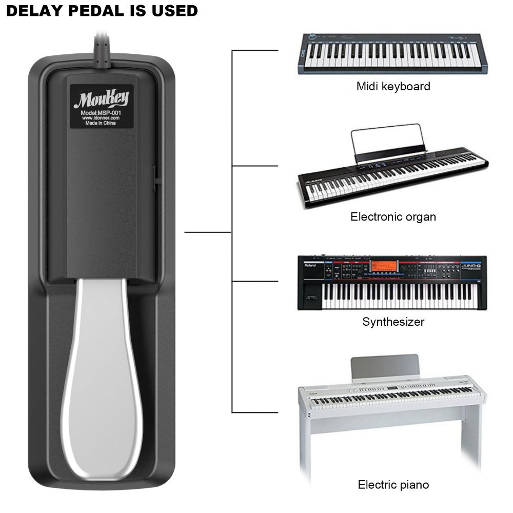 Liukouu Sustain Pedal Digital Keyboards Pedal Black Universal 5.86x2.76x2.36inch for Digital Piano for Electronic Keyboards