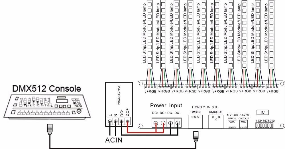 30-канален DMX декодер с XLR задействащ LED - Аксесоари за осветление - Снимка 5