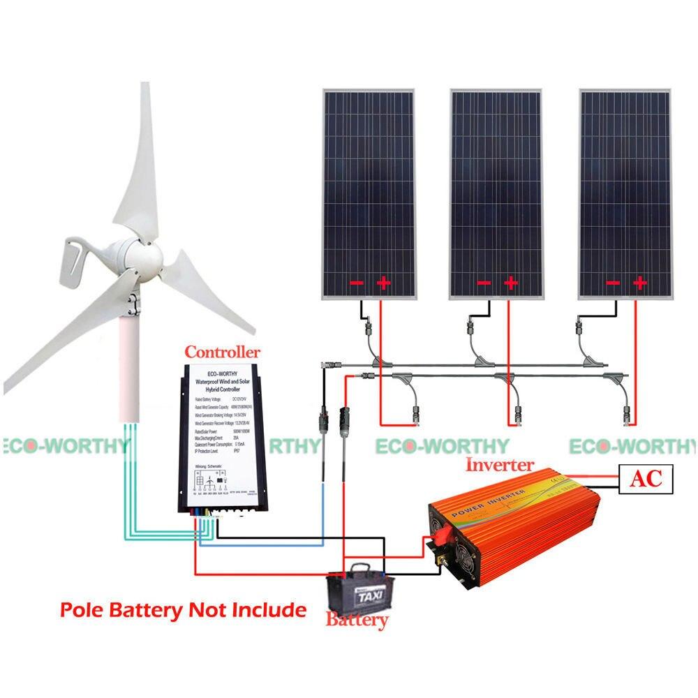 400W Wind Turbine & 480W Solar Panel & 1000W Off Grid 220V Inverter & Controller 100w 12v solar panel module 20a cmg controller 1000w off grid for car traile solar generators