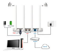 Global Version Xiaomi Mi WIFI Router 3 4 Antennas WiFi 1167Mbps 802.11ac b/g/n WIFI Dual Band 2.4G/5G Supports APP