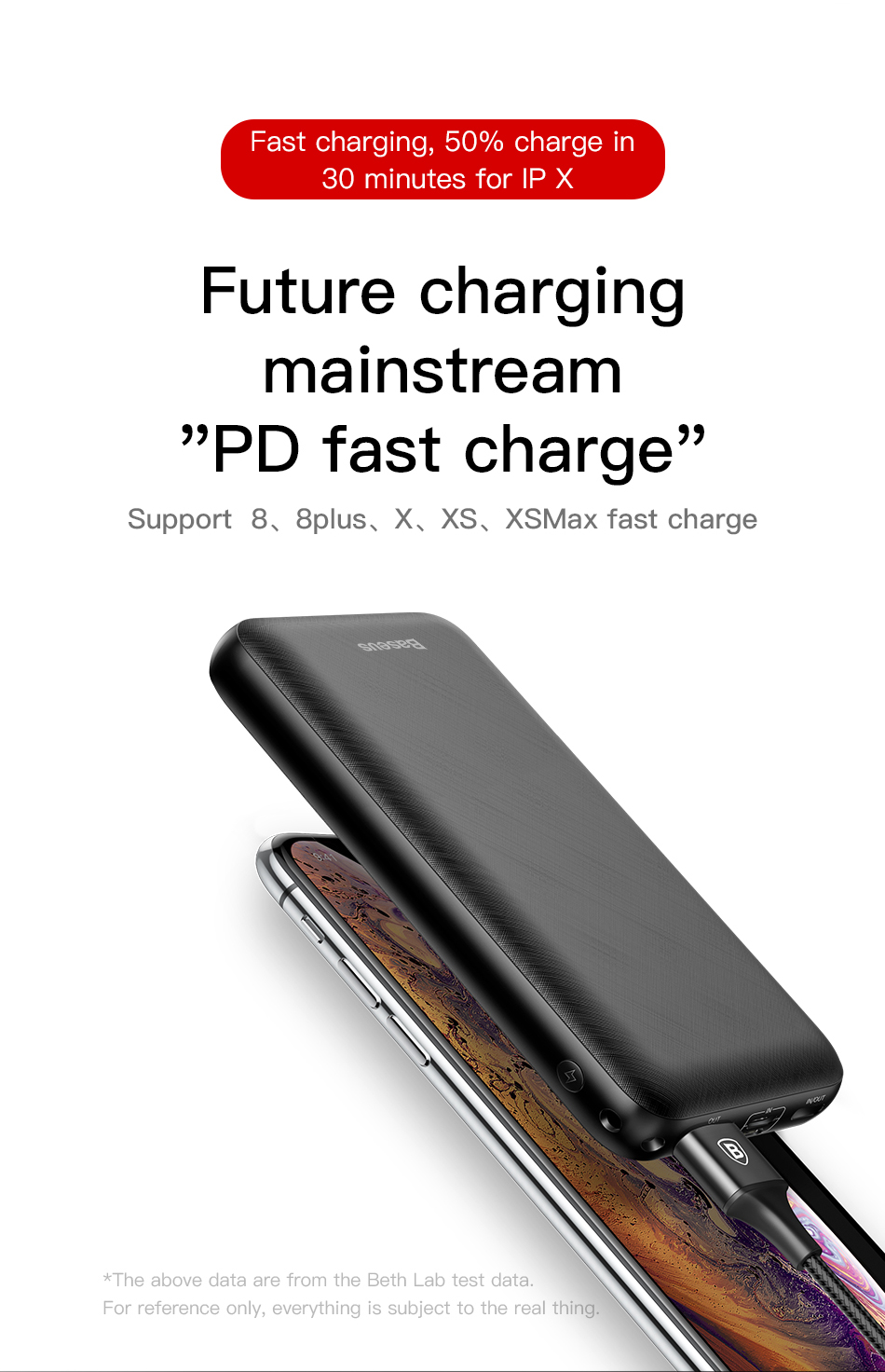 Baseus 20000 mah Power Bank MINI Q PD QUICK CHARGE [PPALL-DXQ01] for Iphone