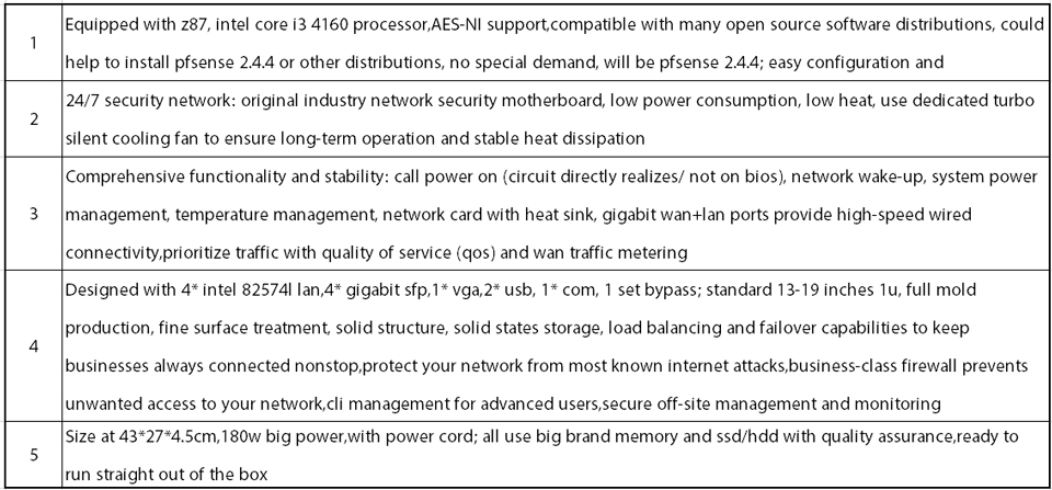 Compre Firewall Mikrotik Pfsense VPN Dispositivo De