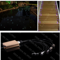 Free shipping underwater RGB led fiber optic lights for swimming pool sauna cinema step lighting Andrey Tsarkov