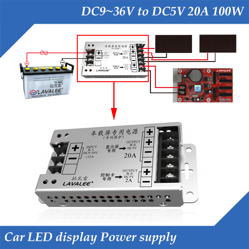 Lavalee Input DC9-36V DC12V/24V To 5V 20A 100W Vehicle LED Display Power Supply