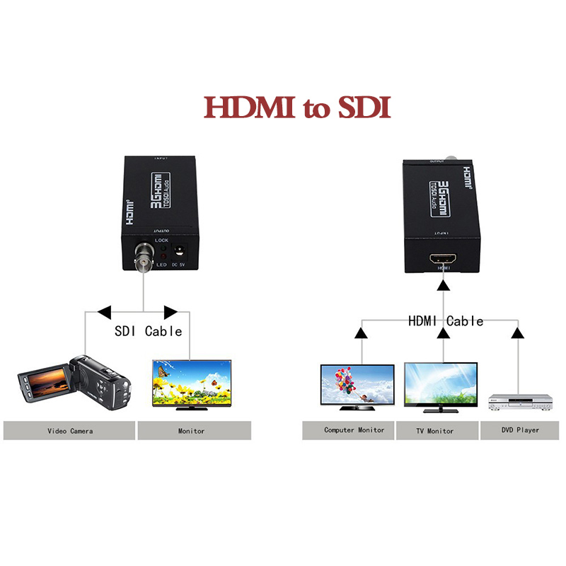 1pcs HDMI to SDI 1080P HD Video Audio Converter BNC SDI//HD-SDI//3G-SDI Adapter