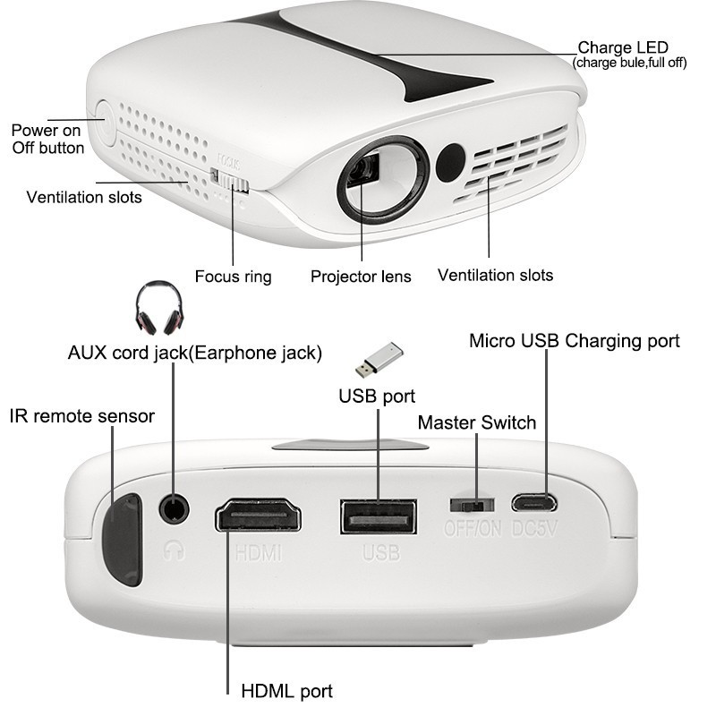 Image 4 - Everycom RD606 Mini Projector HD LED DLP 3d Wifi Projector Optional Android 7.1 Pocket Pico Projectors Battery Support 1080p