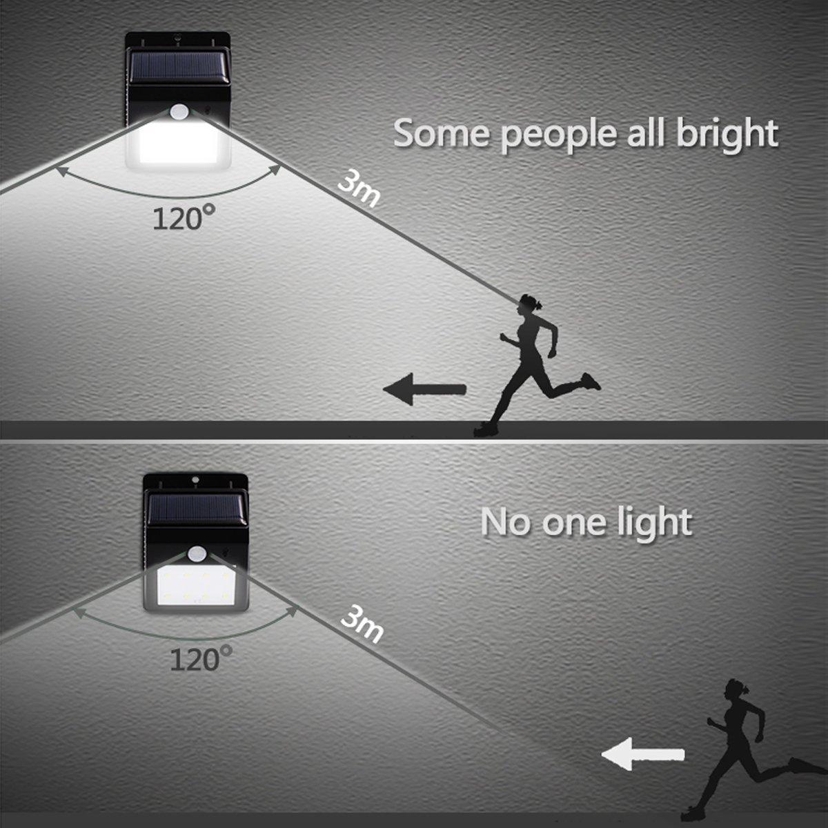 Lâmpadas Solares dcoo lâmpadas 8 leds brilhantes Fonte de Energia : Solar