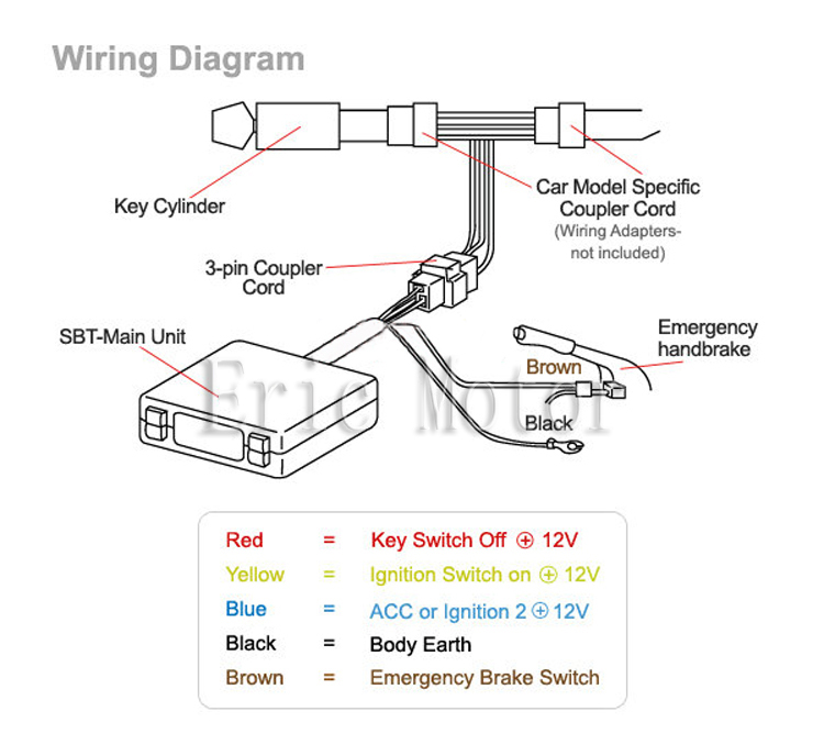 Contemporary Apexi Auto Timer Wiring Diagram Mold - Electrical and ...