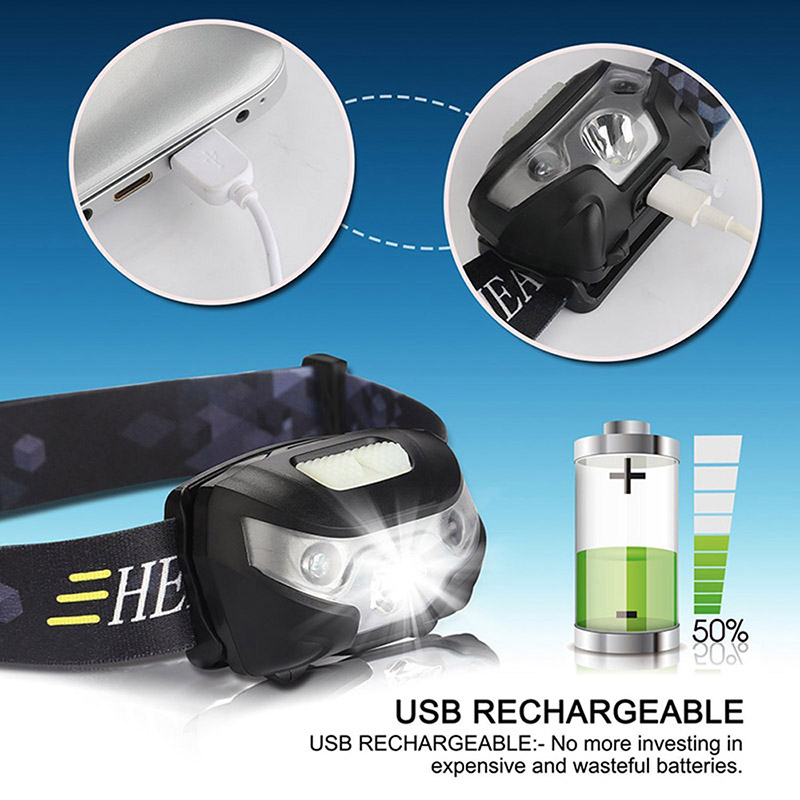 Image 4 - ZK20 Dropshipping  4000LM Mini Rechargeable LED Headlamp Body Motion Sensor Bicycle Head Light Lamp Outdoor Camping Flashlight-in Headlamps from Lights & Lighting