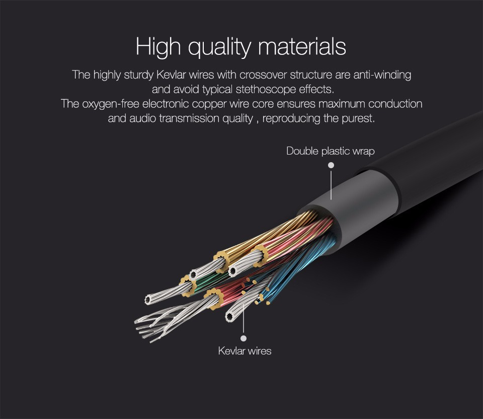 Earphone wires material