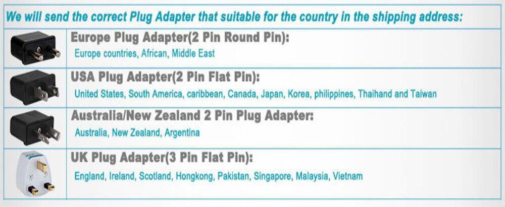 Plug Type