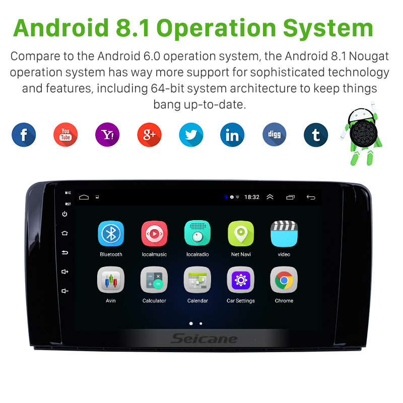 Seicane Android 8.1 Car Radio GPS navigation Player for Mercedes Benz R Class W251 R280 R300 R320 R350 R63 2006-2011 2012 2013
