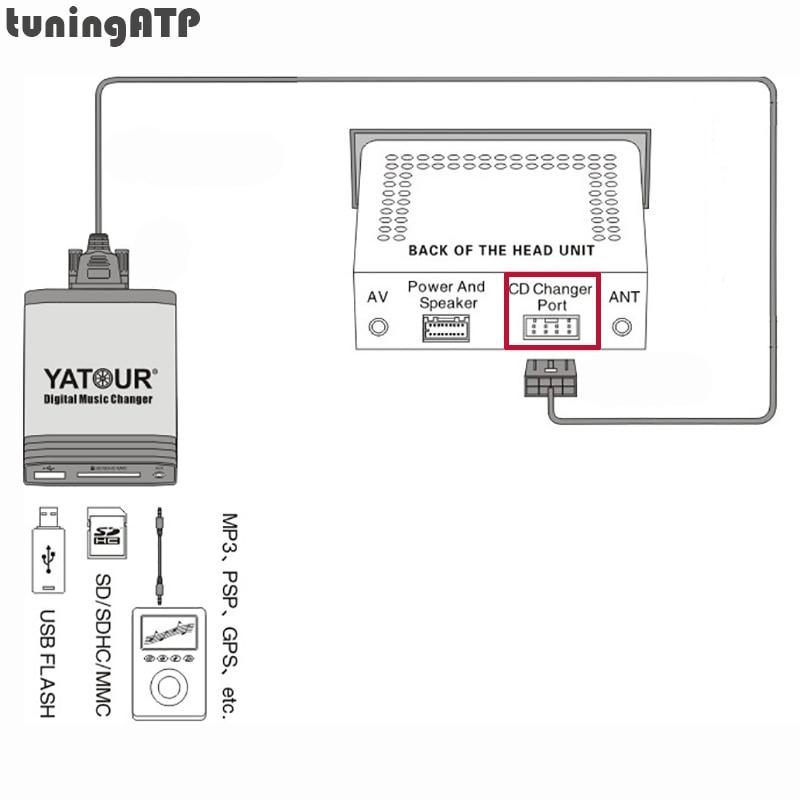 blaupunkt rd4 wiring diagram 50cc mini chopper car audio diagrams radio china yatour digital music changer aux in sd usb mp3 adapter for peugoet