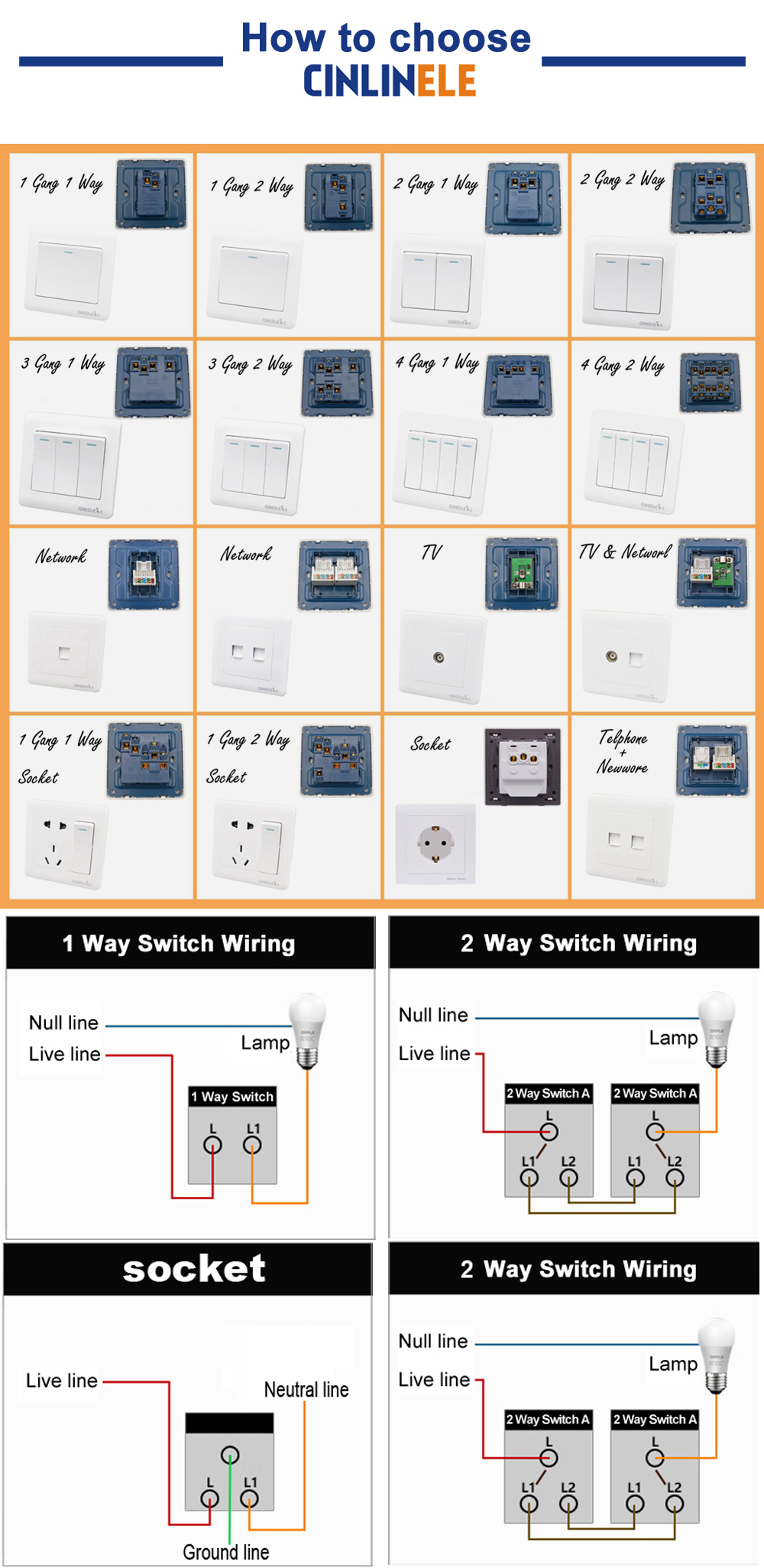 Luxury Wall Switch European Socket Lvory White Brief Art Weave 2 Way Wiring Light Ac 110250v 16a 86mm86mm