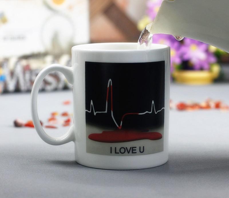 MUGKISS ECG Creative Color Change Coffee Mugs Cool I Love U Heat