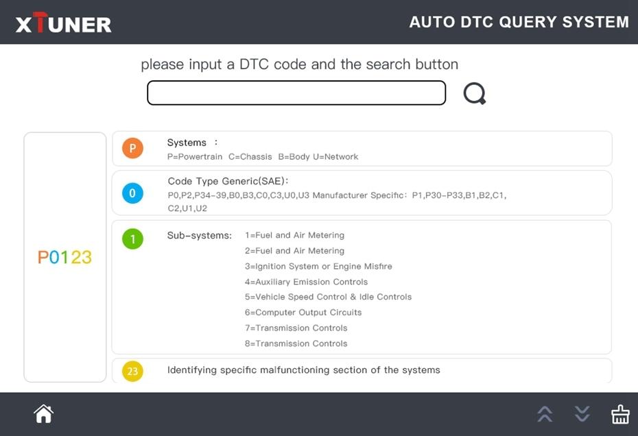 DTC query
