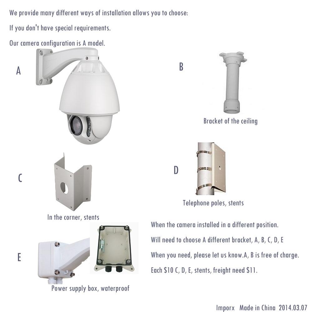 Pleasing Ptz Security Camera Wiring Diagram Wiring Diagram Wiring Database Ittabxeroyuccorg