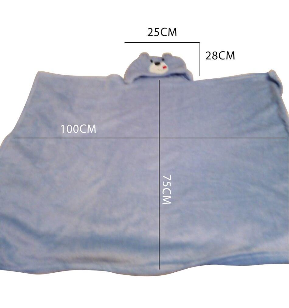 2-尺寸量法示意图-Banner