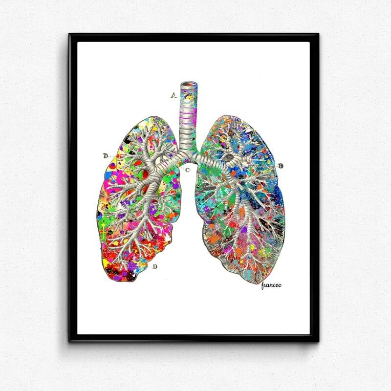 Lung Print