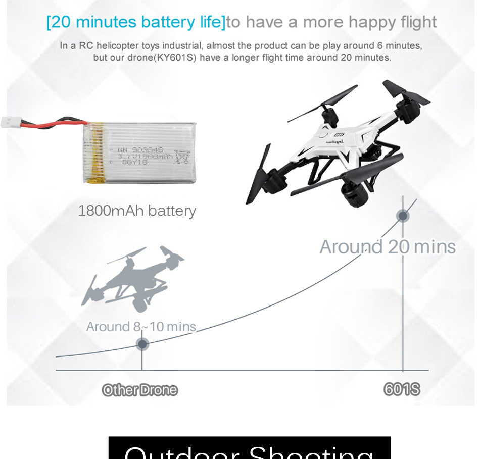 RC Helicopter KY601S Professional Drone with Camera HD 1080P WIFI FPV Quadcopter Drone Toys for Kids 15 Minutes Playing Time 13