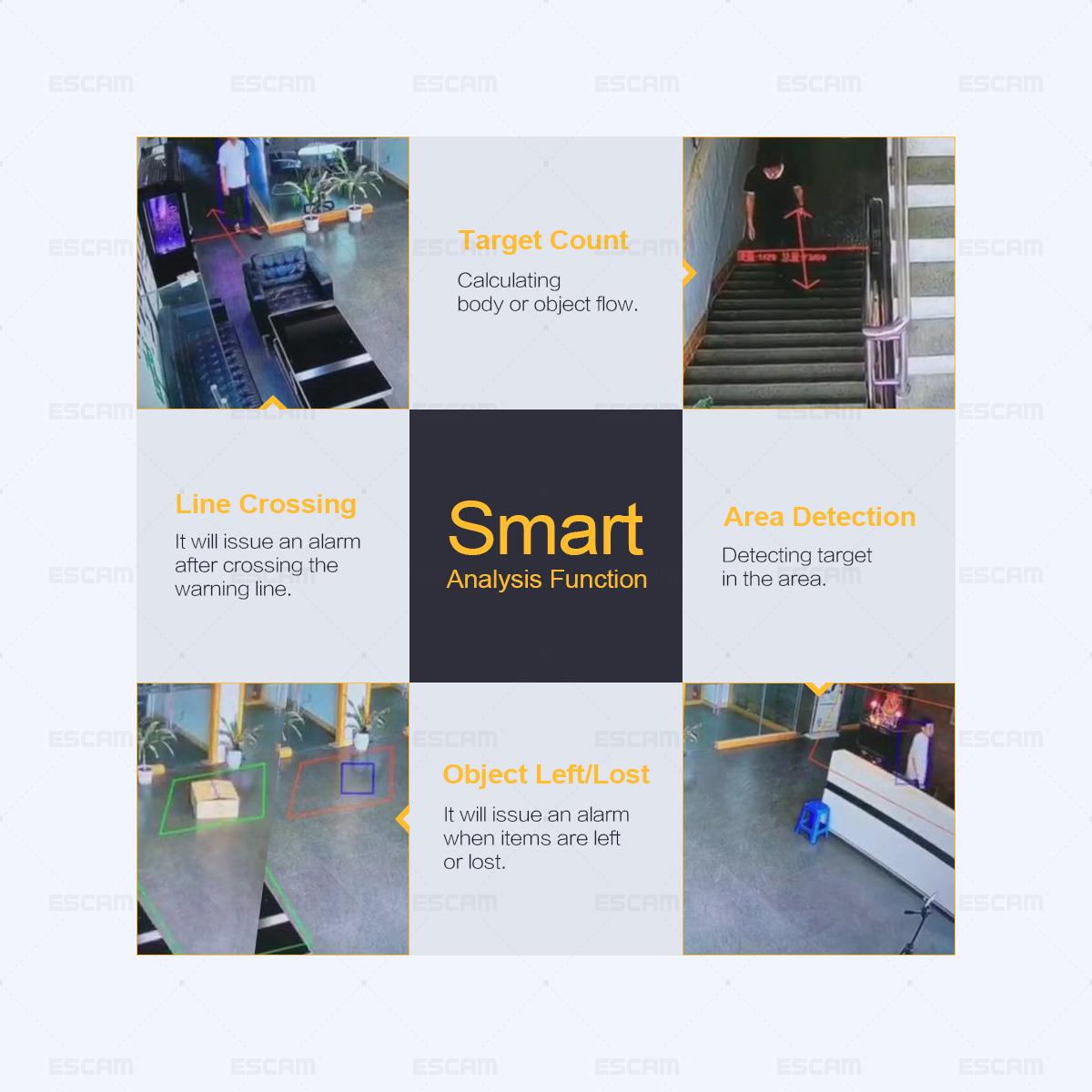 Product specifications - GE779EL0DGXTYNAFAMZ