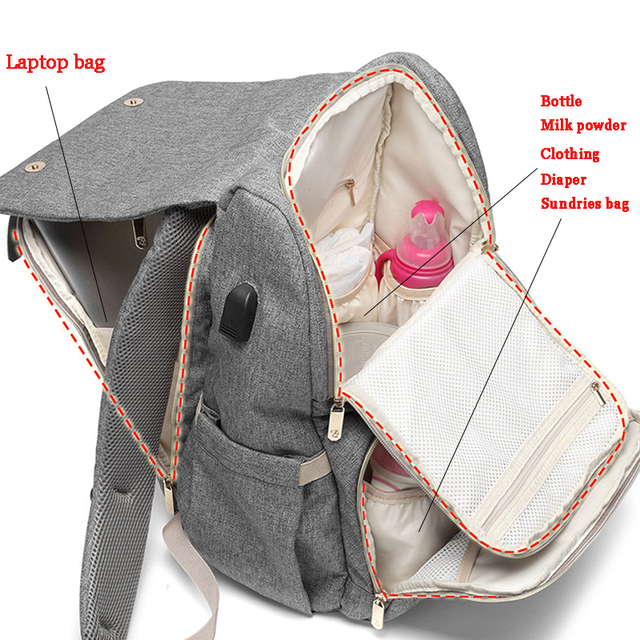 Fashion Large Capacity Baby Nappy Bag Diaper Bag Purse Multifunction USB Mummy Travel Backpack Women Nursing Bags For Mom Daddy 2