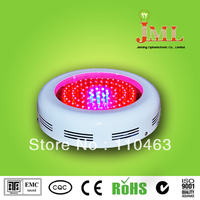 Best Price Red 660nm 90W UFO LED Grow Light High Power Hydroponic LED Lamp Growth Light