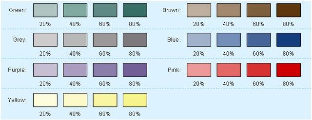 1.56 Индекс Единое Видение Тонированные Линзы Смолы Солнцезащитные очки Красочные Объектив