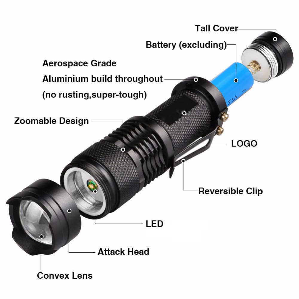 9 wyborów latarka LED lampka przenośna lampa cob Q5 T6 L2 latarka akumulatorowa latarka w kształcie długopisu 18650 14500 baterii latarnia wodoodporna
