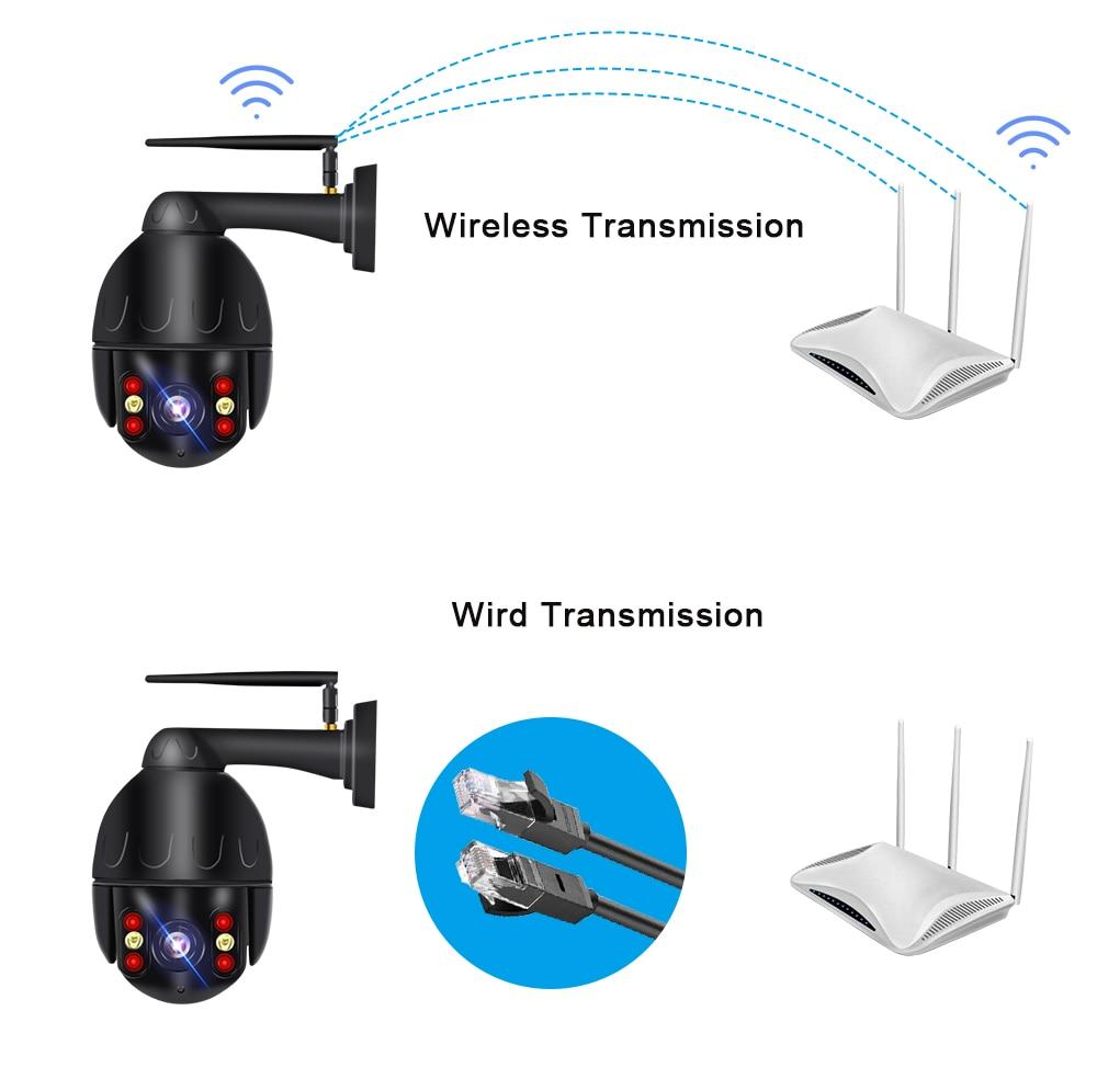 SP1X连接方式
