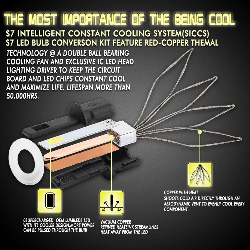 880/881/H27 высокое Мощность передний свет лампы не трогайте работающую лампу в сборе светодиодный фар универсальная запасная внутренняя часть светодиодный фонарь