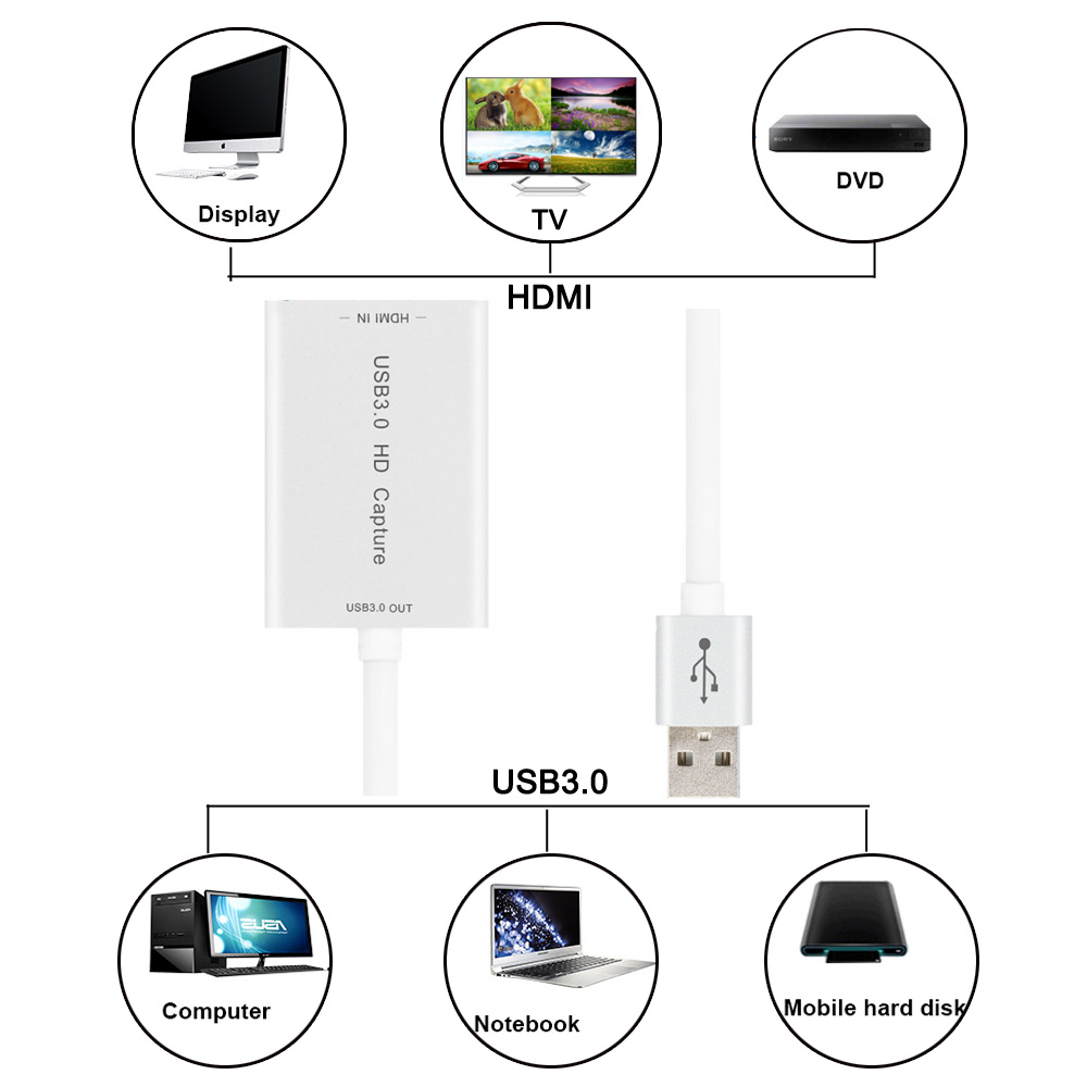 Hub to USB 3.0 Capture Card Device Dongle 1080P 60fps Video Audio Adapter Grabber Video Capture Board for TV to Computer