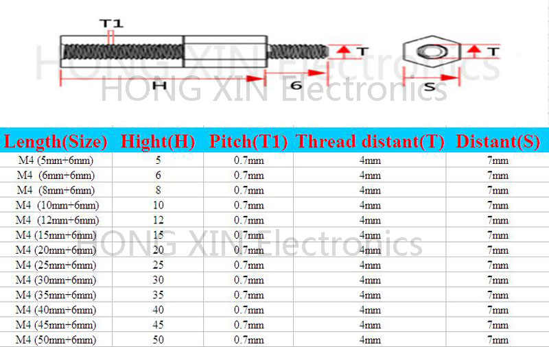 M4 * 10 + 6 Bianco 1 pz Nylon Standoff Spacer M4 Plastica Standard Maschio-Femmina 10mm Standoff Kit di Riparazione Set di Alta Qualità