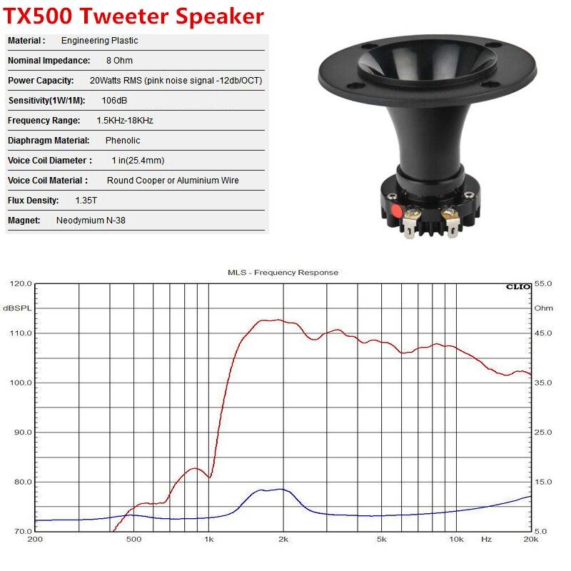 Finlemho tx500 alto-falante tweeter chifre agudos 25mm