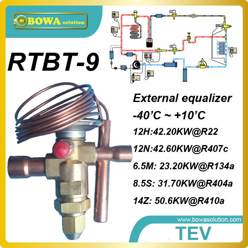 14TR cooling capacity bi-flow expansion valves with ODF connection is used for heat pump water heater and air onditioners 26rt cooling capacity thermostatic expansion valve is suitable for water chiller or heat pump equipments r410a txv avaliable