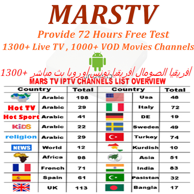US $26 0 |Free One Year or Two Years IPTV Subscription Arabic IPTV For  Android TV support 1300+ IPTV channels and 1000 Movies-in Set-top Boxes  from