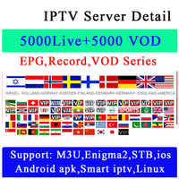 french iphd iptv subscription 4700 channels for europe