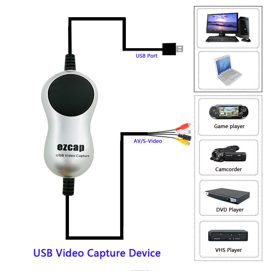 USB 2.0 Video Capture Adaptor Permainan TV Box Perekam Video Analog Audio Ke Format Digital Mendukung Windows 7/8 /10