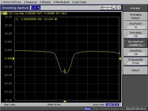 Image 3 - 2.4GHZ microstrip bandpass filter
